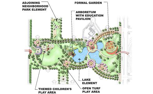 greatpark